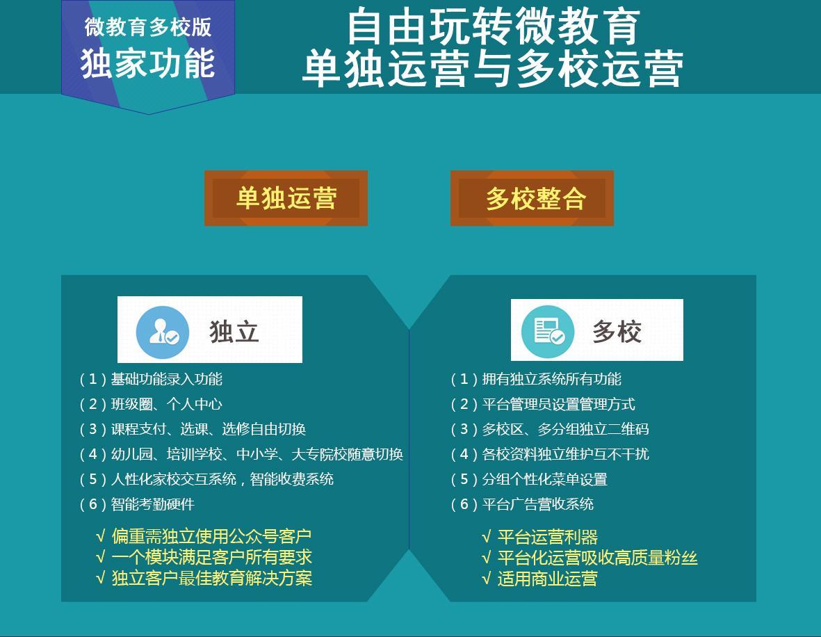 【公众号/小程序源码】全开源微教育3.15.22全能版(营销模块/大数据)-闲人源码