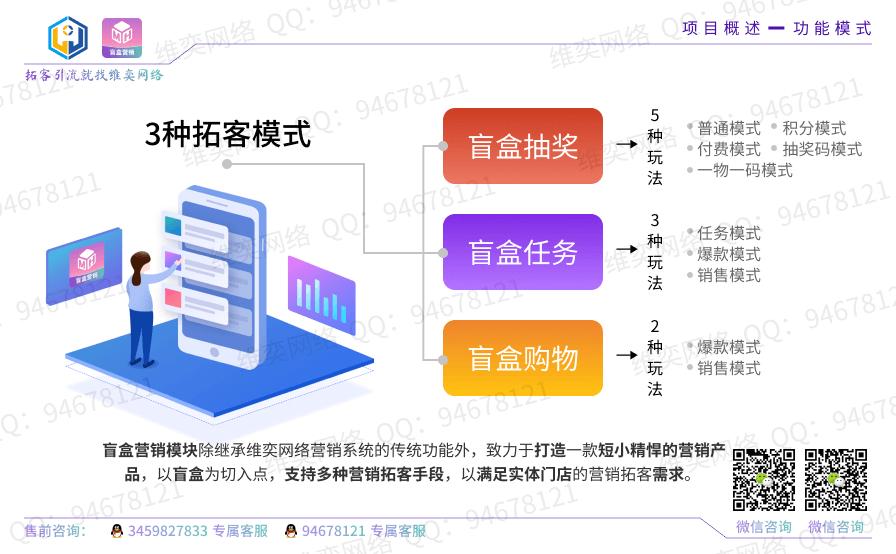 【公众号源码】盲盒营销v1.0.3版本(优化盲盒活动抽奖码模式抽奖数据不一致问题)-闲人源码