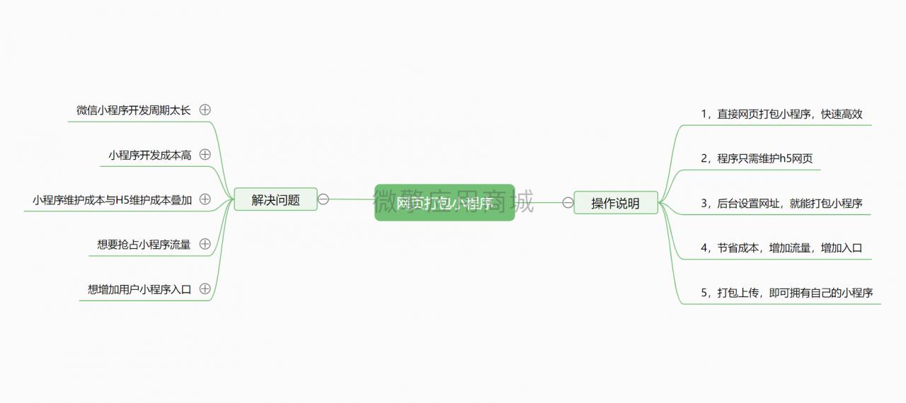 【公众号源码】明灯网页打包小程序v1.0.1版本(修复已知bug)-闲人源码