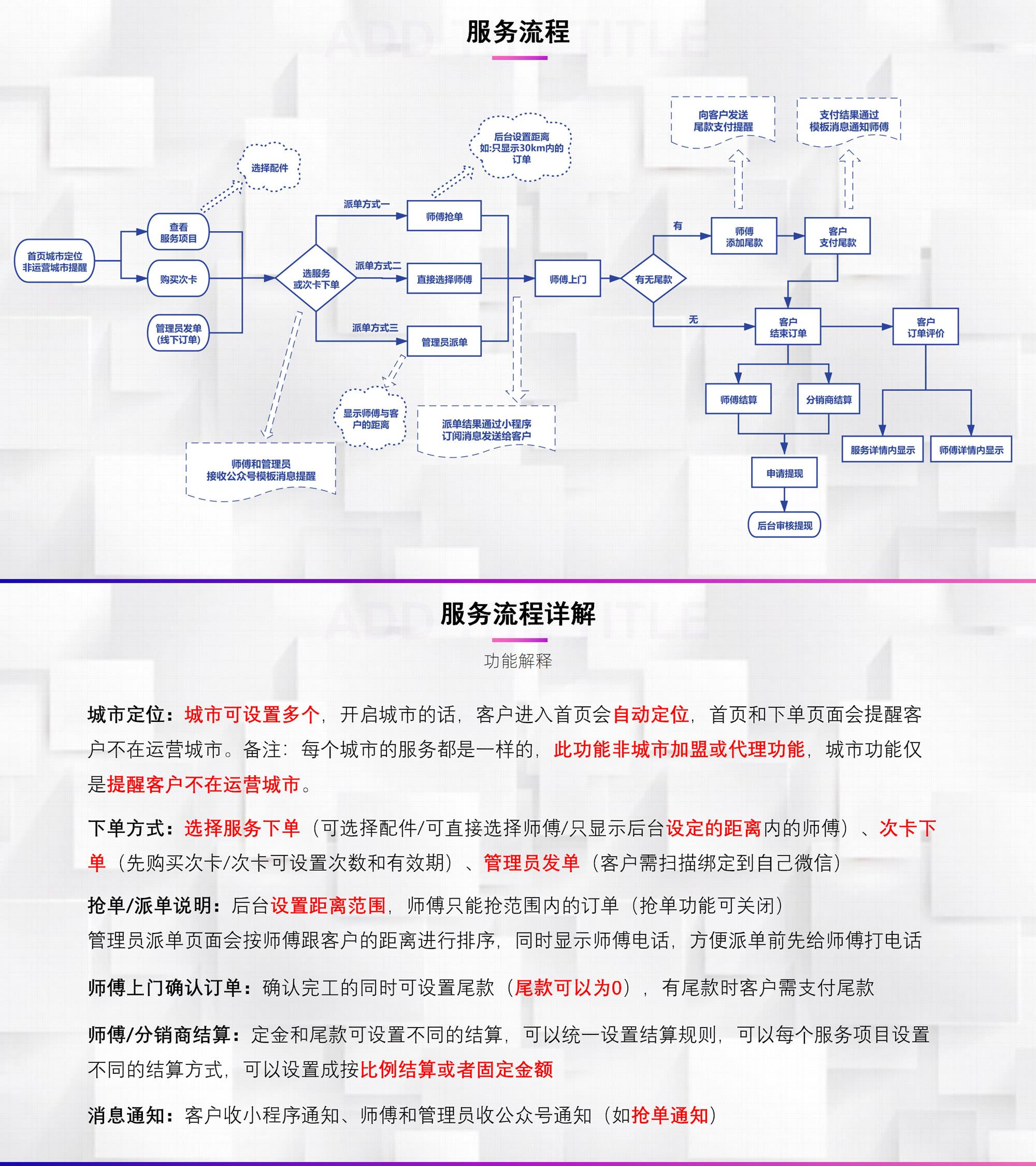 02流程详解.jpg